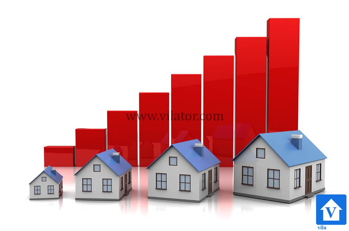 بازار املاک و مستقلات 2 0